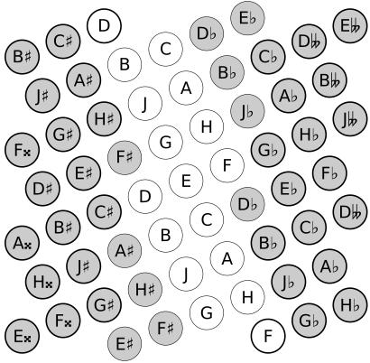 Bohlen-Pierce1